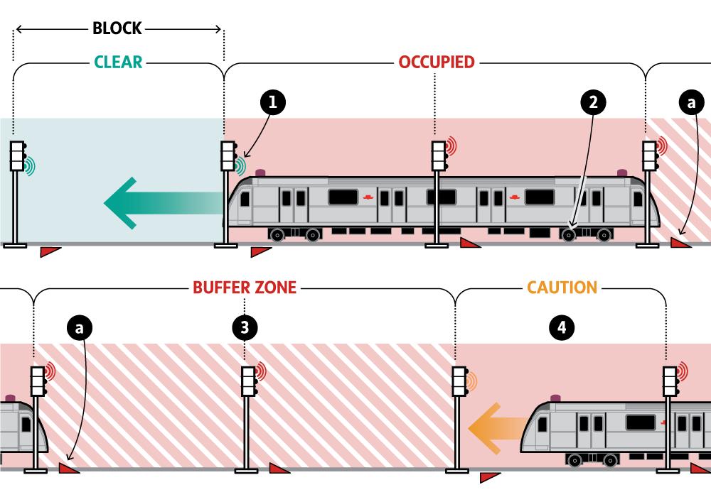 tt c block diagram 10 xqw capecoral bootsvermietung de \u2022 Geology Block Diagram tt c block diagram 10 iwq linda cosmetics de u2022 rh 10 iwq linda cosmetics de electrical block diagram architecture block diagram