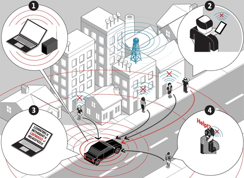 How the RCMP's secret surveillance tool works