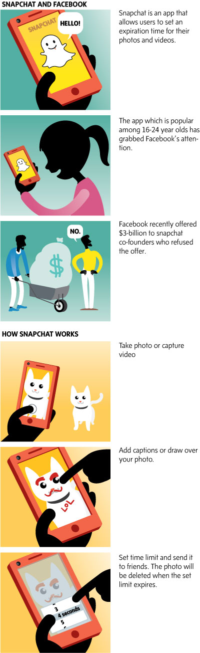 What is snapchat and how does it work