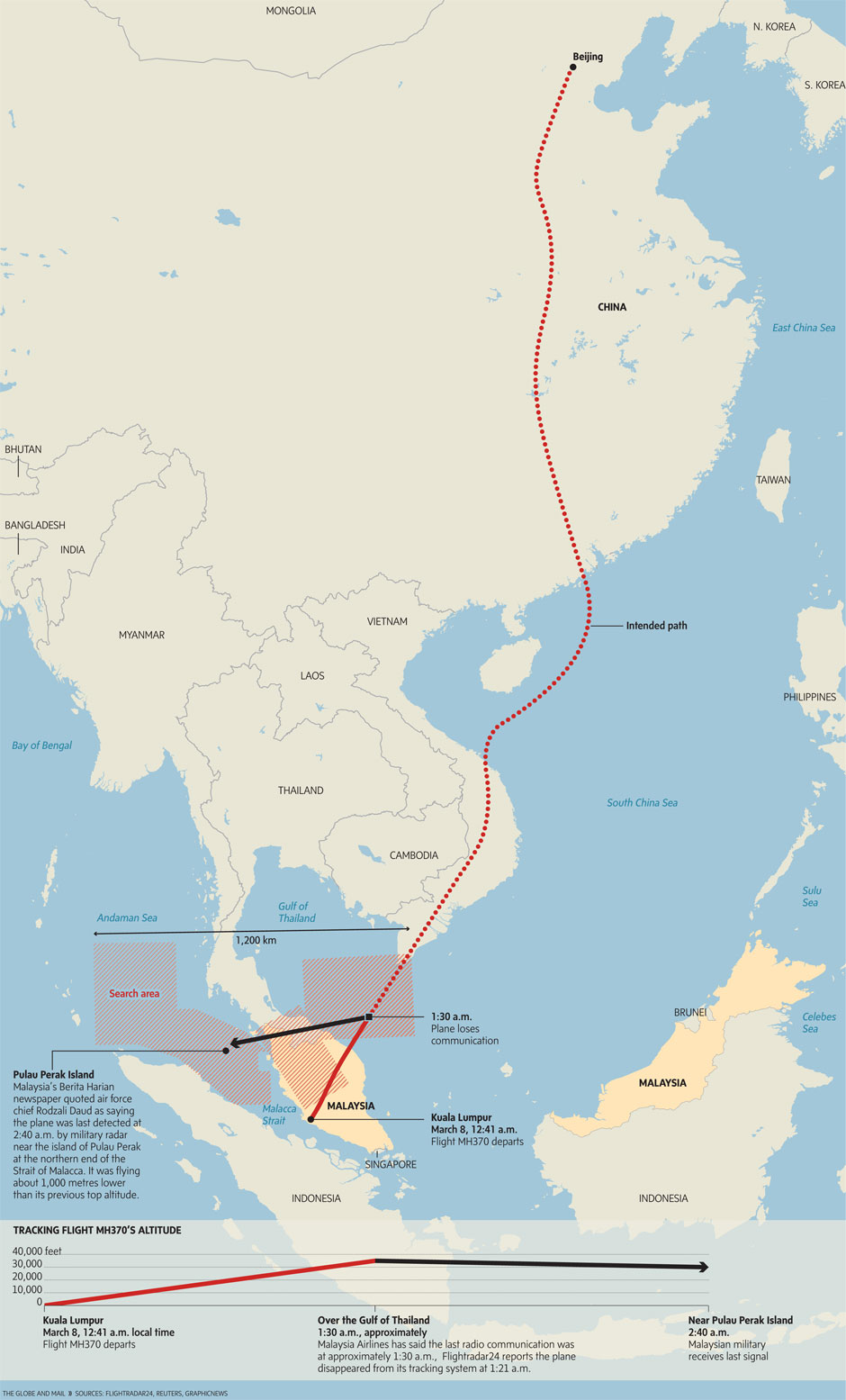 Malaysia Airlines Mh370 Flight Path And Timestamps The