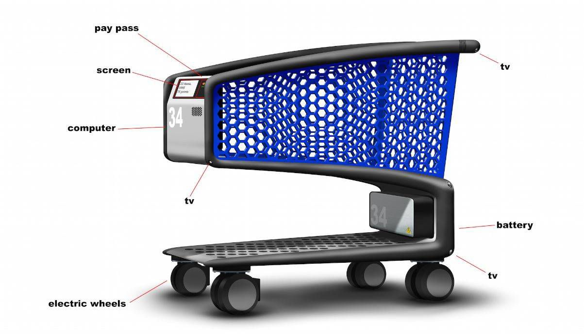 Autonomous shopping cart that doubles as a grocery store assistant - The  Globe and Mail