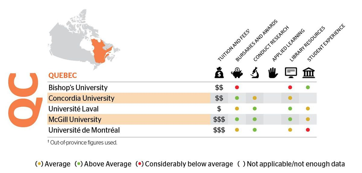 Quebec University Profiles To Help You Choose The Globe And Mail