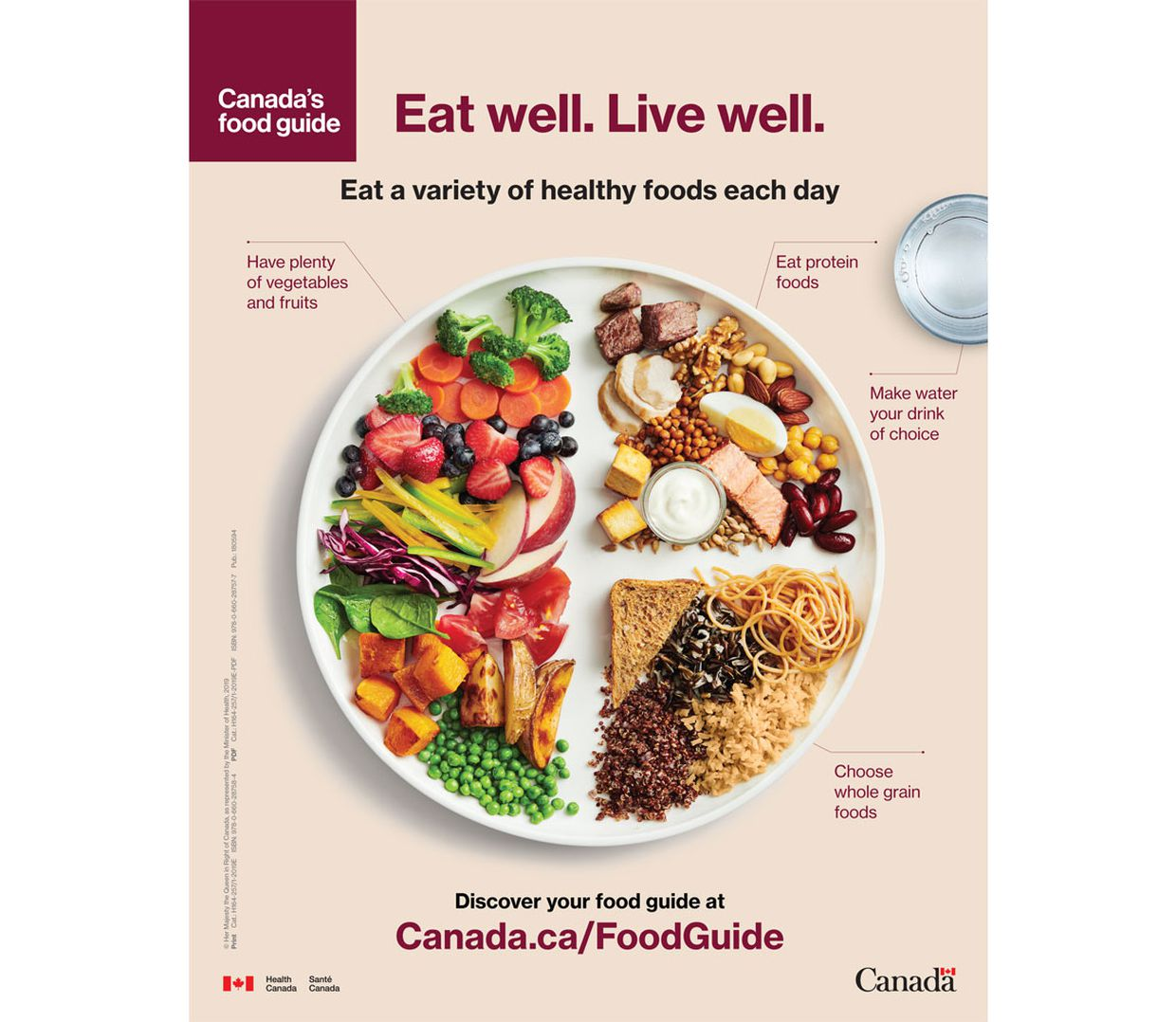 The new Canada's Food Guide explained: Goodbye four food groups and serving sizes, hello hydration