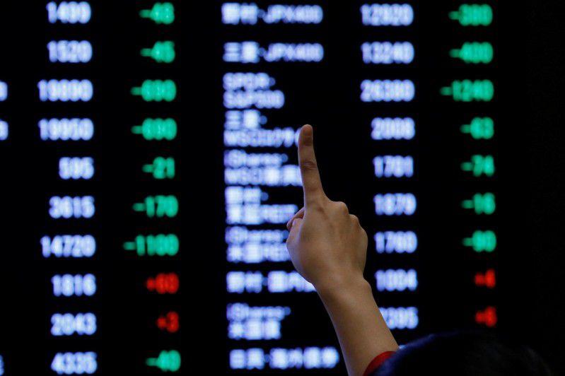 Premarket: Stimulus hopes support stocks, ease pressure on bonds