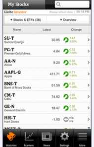 You can add and remove securities. You can also customize the Stocks view by adding two data columns of your choice.