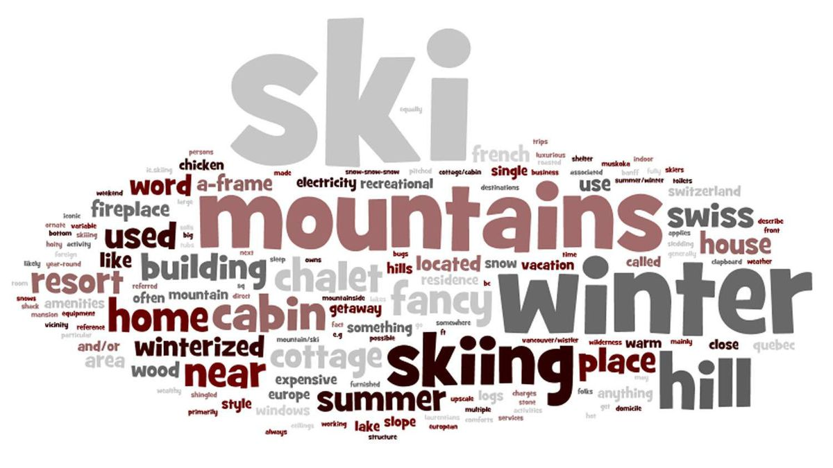 """Word cloud for reader responses to """"chalet."""""""