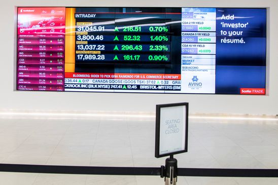 At midday: TSX falls on dismal preliminary December retail data