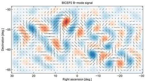 From the archives: Scientists say patterns in deep space shed light on first moments of the universe