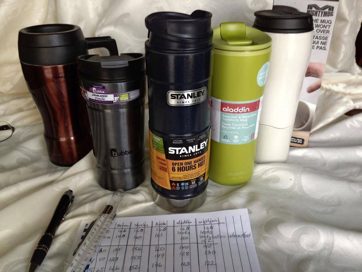 Canadian Tire Coffee Travel Mugs