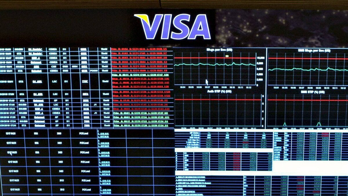 Visa Inc. buyers paid $19.6-billion (U.S.) when the U.S. company priced its initial public offering in March, 2008.