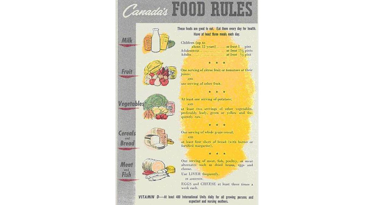 The food guide has been transformed many times, yet has never wavered from its original purpose of guiding food selection and promoting the nutritional health of Canadians. In 1949, the Canadian Council on Nutrition clarified the Food Rules and included a plea to avoid excess.