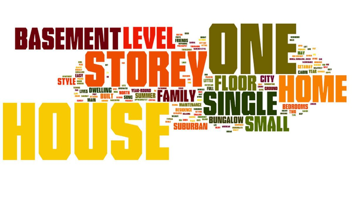 """Word cloud for reader responses to """"bungalow."""""""