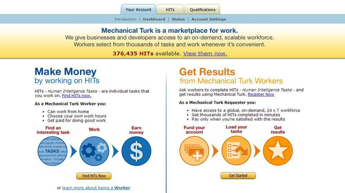 Photos: Ten (vetted) ways to make some extra cash online ...