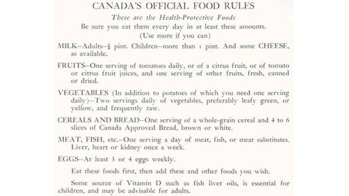 Canada's first food guide, the Official Food Rules, was introduced to the public in July 1942. This guide acknowledged wartime food rationing, while endeavoring to improve the health of Canadians. It identified six food groups: milk; fruit; vegetables; cereals and breads; meat, fish, etc.; and eggs.