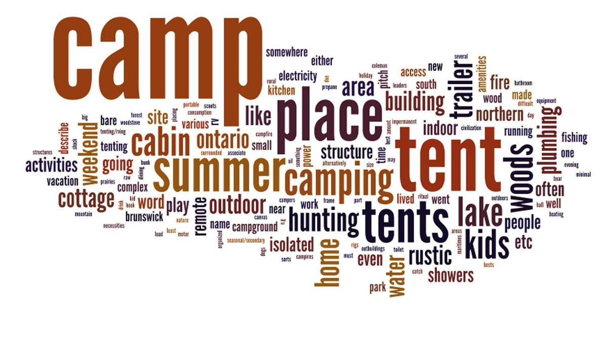 """Word cloud for reader responses to """"camp."""""""