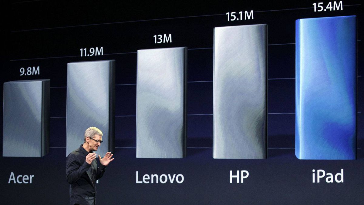 Apple CEO Tim Cook speaks during an Apple event as an image is projected on screen showing a graph indicating units shipped between brands in San Francisco, March 7, 2012.