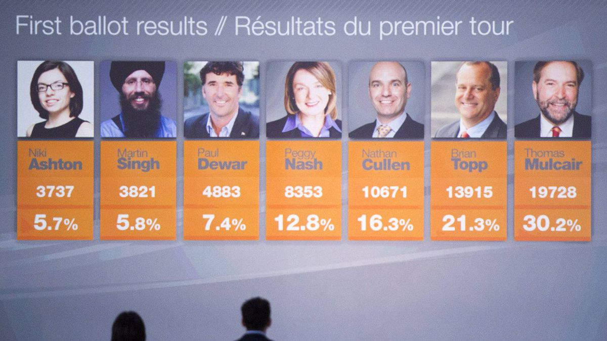 The first ballot voting results are shown at the NDP leadership convention in Toronto on Saturday, March 24, 2012.