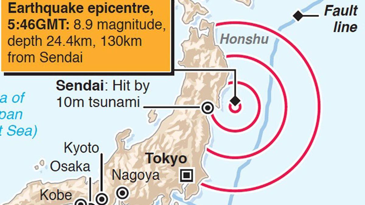 The magnitude 8.9 offshore quake unleashed a 7-meter tsunami and was followed by more than 50 aftershocks for hours, many of them of more than magnitude 6.0. Scientists say the massive earthquake ranks as the fifth largest jolt in the world since 1900, shaking after the initial shock lasted for about five minutes.