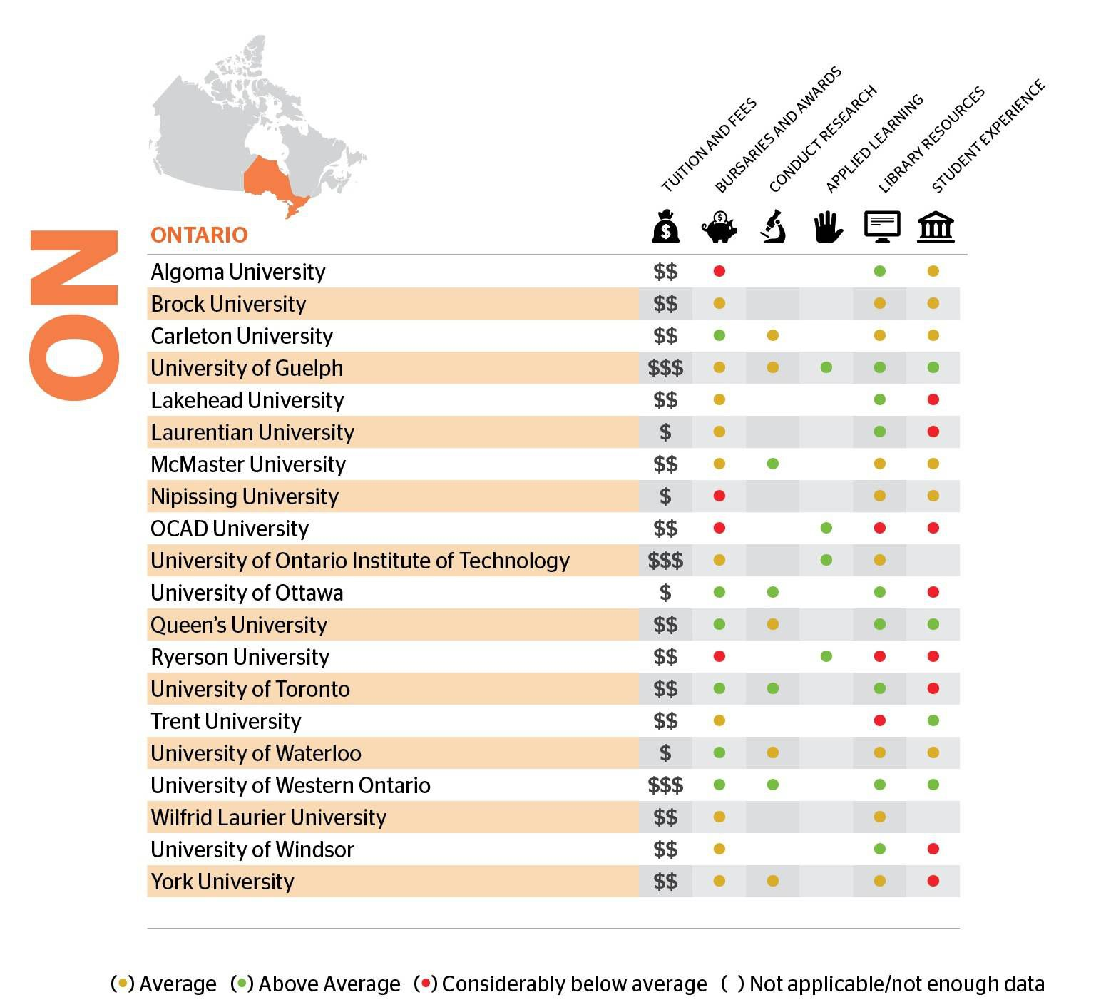 Ontario University Profiles To Help You Choose The Globe And Mail