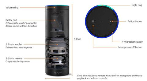 Amazon unveils Echo, a speaker that listens and learns