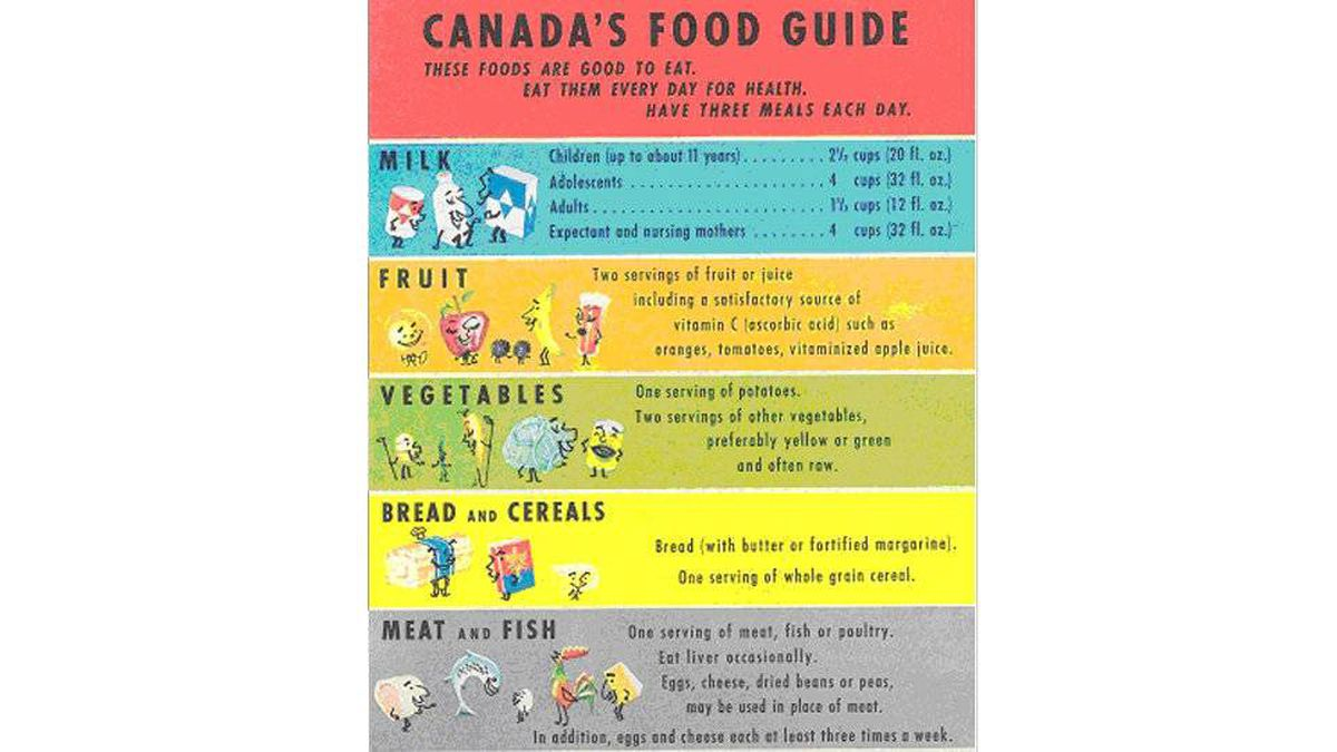 """In the 1961 version of the Food Guide, food choices broadened and language softened. """"Guide"""" replaced """"Rules"""" in the title. For the first time, the milk group specified intakes for expectant and nursing mothers, and liver began to lose its foothold."""