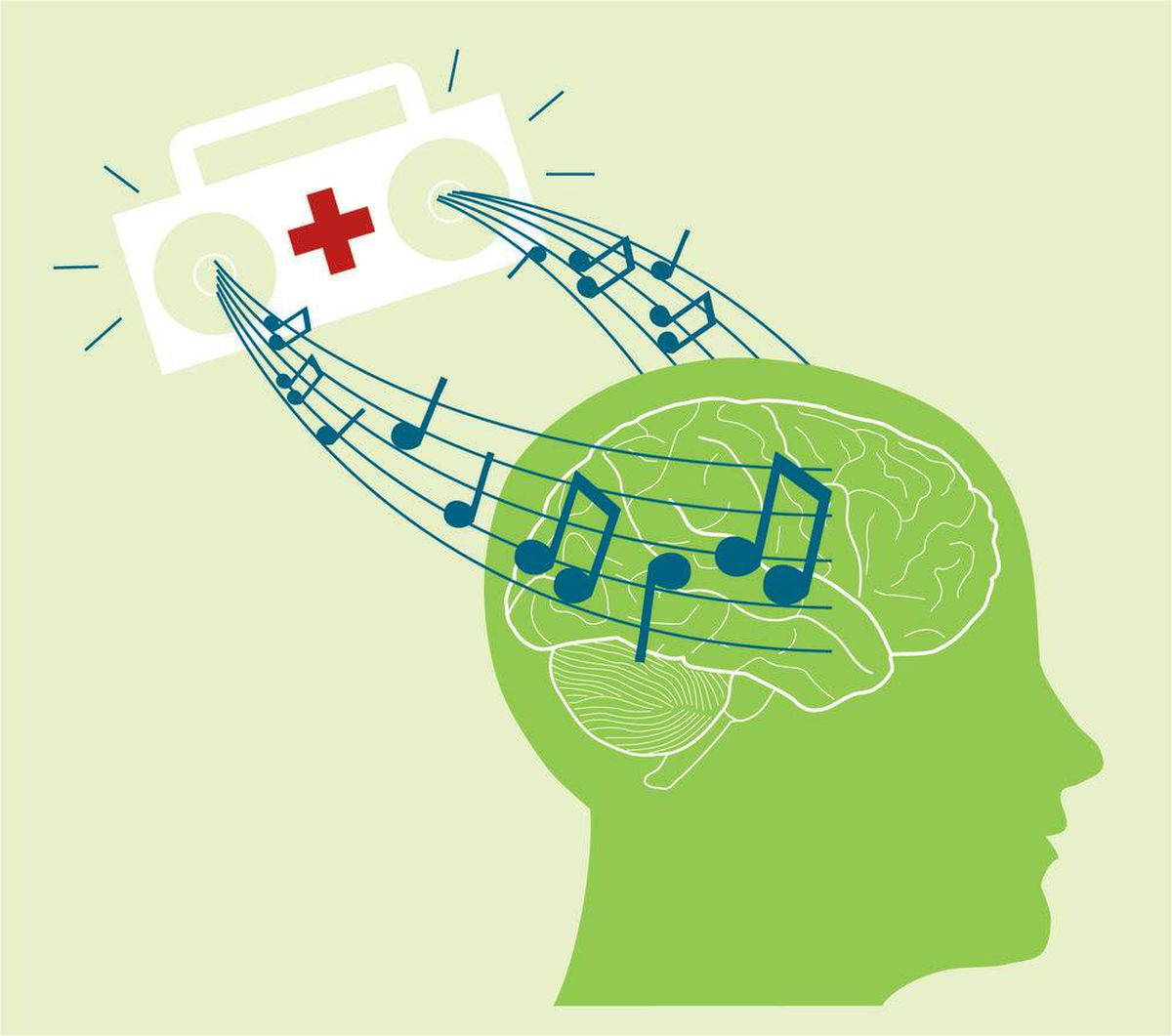 Music Therapy Reduces Depression In >> Therapeutic Benefits Of Music Being Used To Treat Alzheimer S