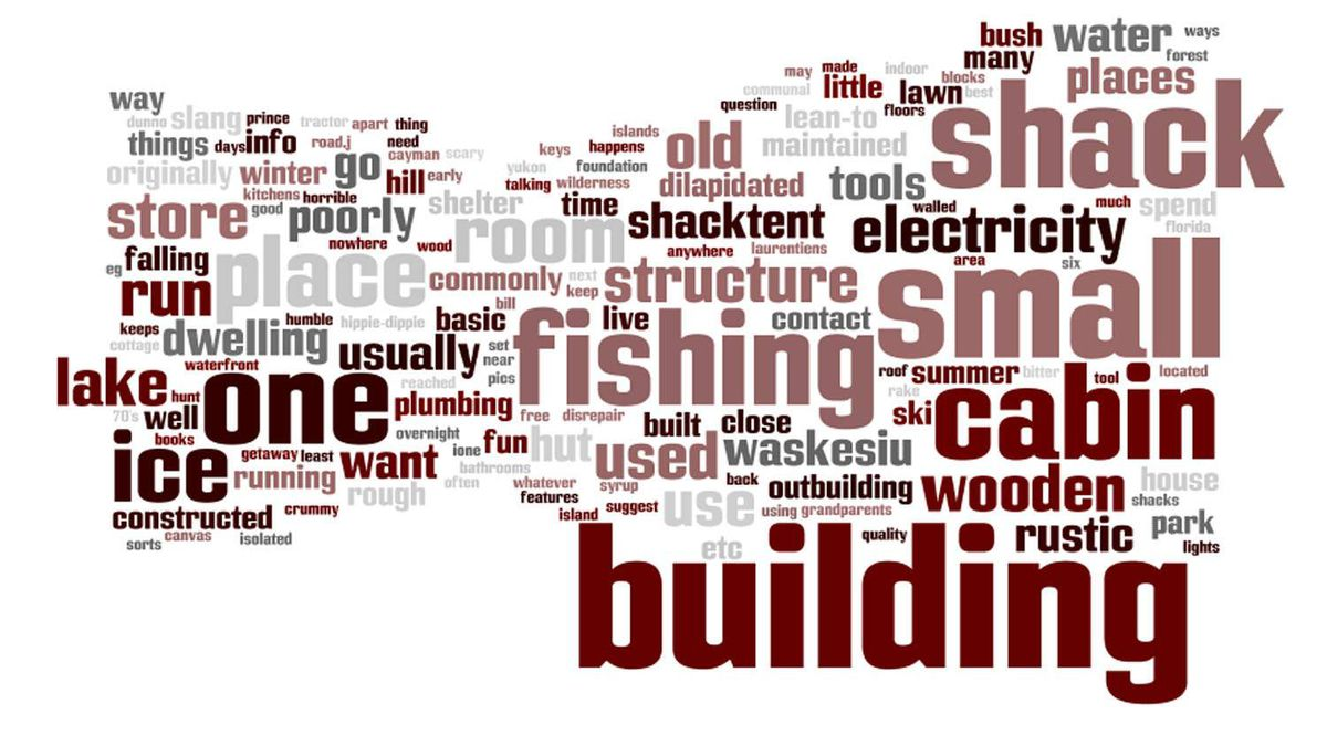 """Word cloud for reader responses to """"shack."""""""