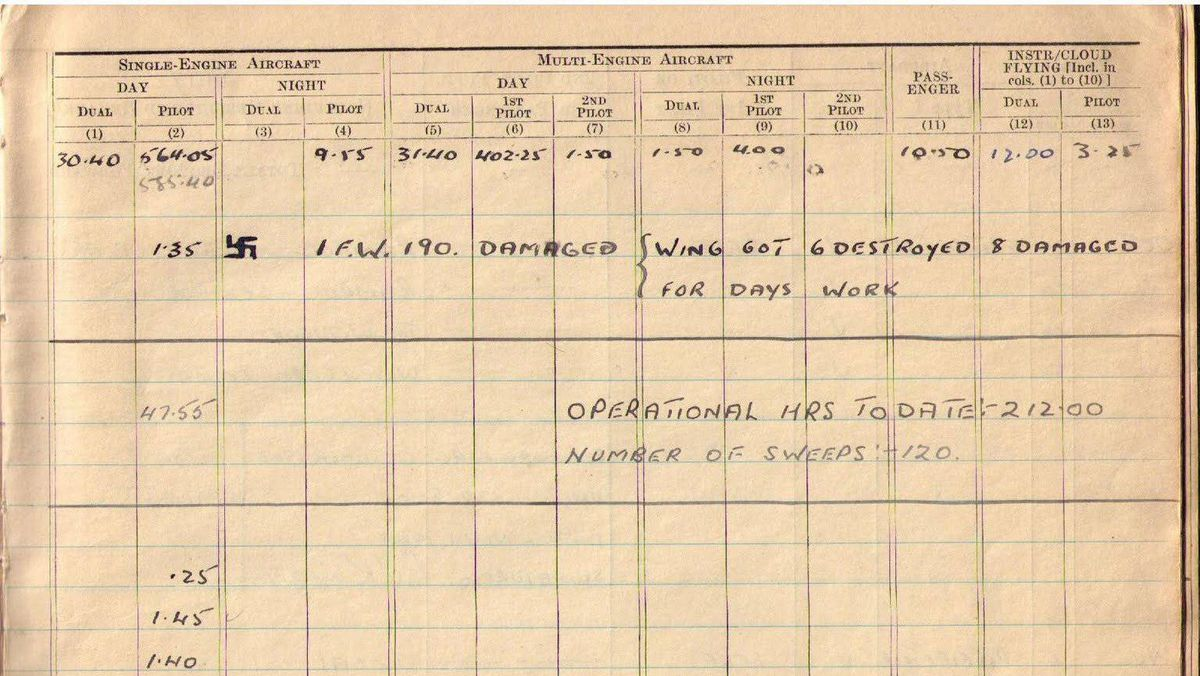 A page from Philip Tripe's logbook.