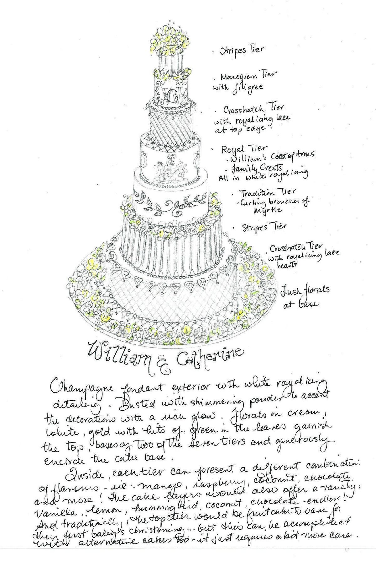 Deb Turner of Cakes Galore, Sooke, B.C. As the cake is to be displayed in a large venue, the champagne tiers can also reach for the sky. Using seven tiers, I have presented a mix of styles: clean, straight lines adorn the top and sixth tier, finished with a row of triangles and pearls at the bases. The second tier is for William and Kate, with an entwined monogram wrapped around the sides. The royal tier has William's coat of arms and would include family crests in white royal icing and fondant work. Strands of curling myrtle branches wind around the fifth tier as a nod to tradition. I've used shades of white, cream and gold with hints of green [and] a feminine bouquet at the cake top with smaller florals encircling the first and fifth tier bases, and finally a generous profusion of blooms encircling the entire cake base.
